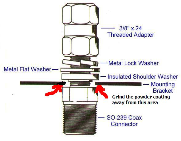 [how to] do a foolproof cb radio install on your wrangler (and may other  jeeps) - jeepforum com